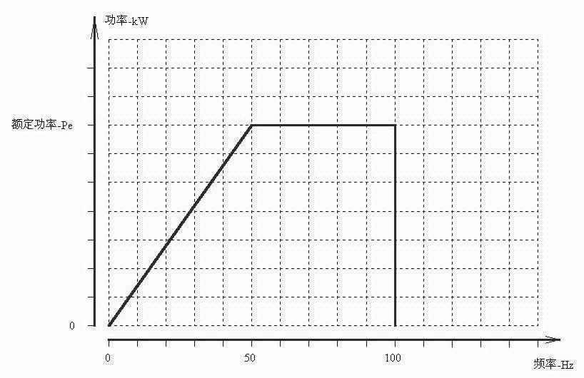 三菱转速表电路图