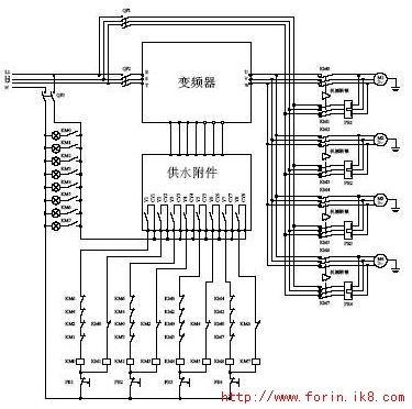 变频器+恒压供水控制板+压力传感器+低压电器柜=