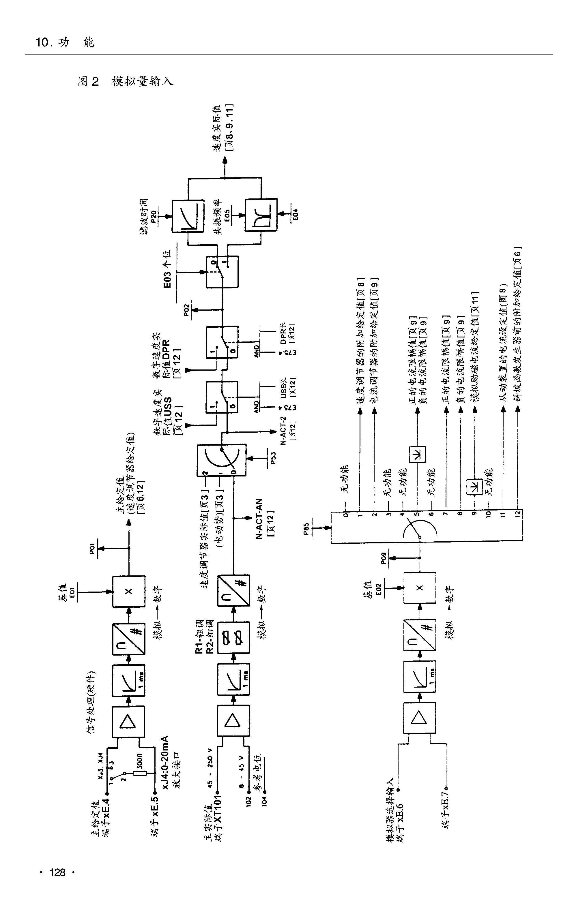 西门子6ra28中的参数p20有什么作用?