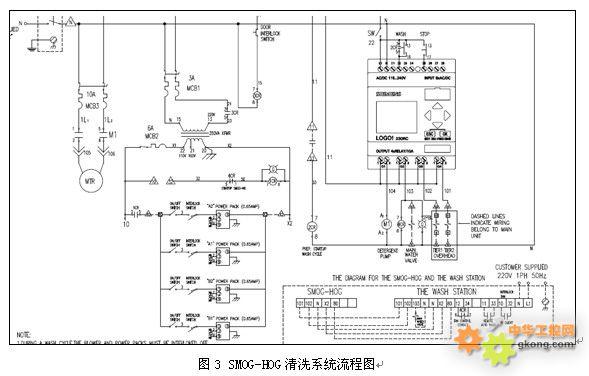 原理图由两部分组成:自动清洗控制和高压静电电源工作部分.