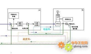 电路 电路图 电子 户型 户型图 平面图 原理图 368_218