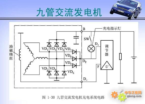 【话题】发电机接线(20130617)