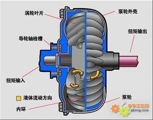 电风扇电机电容接法,调速原理