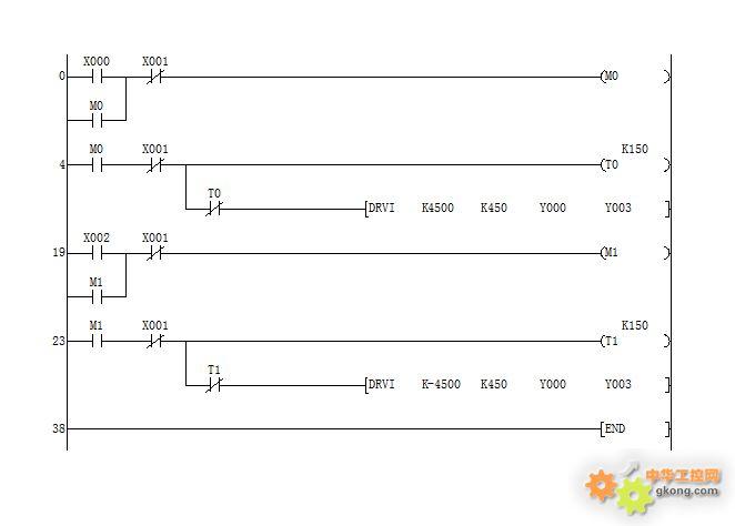 三菱plc控制步进电机正反转梯形图