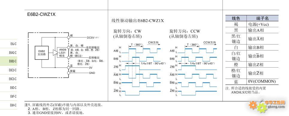 台达集团-中达电通_产品介绍_工业自动化_控制类产品_plc可编程控制器