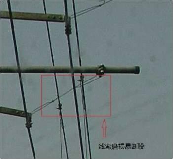 巡线感应电路图
