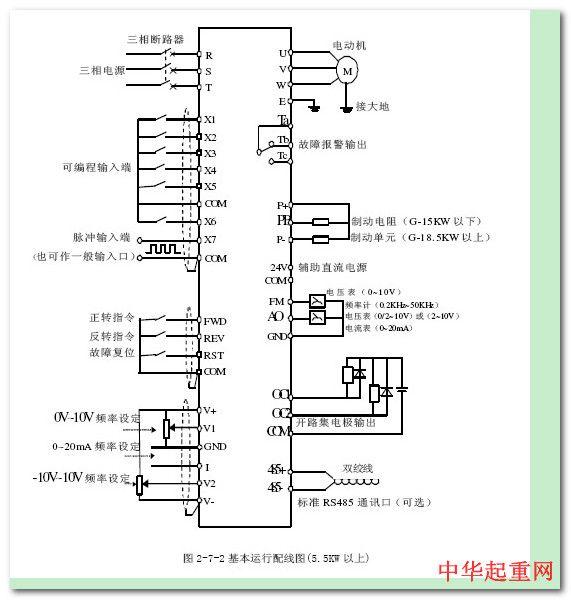 变频器工作原理及控制过程答:变频器工作原理直流->振荡电路->变压器