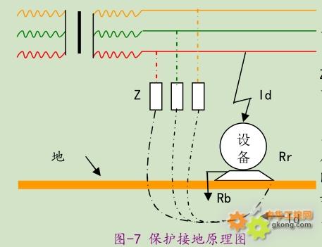 变压器是中性点不接地的系统