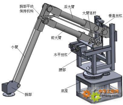 采摘机器人设计图展示