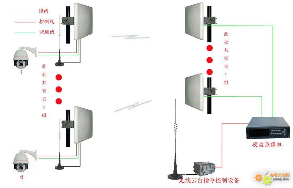 建筑工地塔吊无线视频监控方案