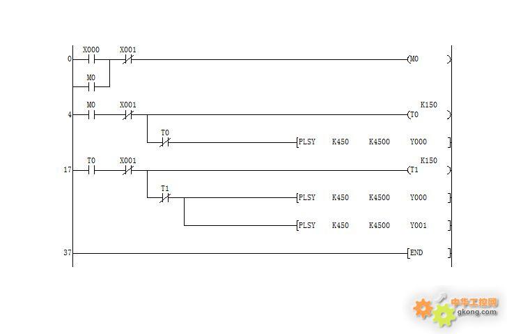 三菱fx3u plc控制一个步进电机正反转,大家看看有问题