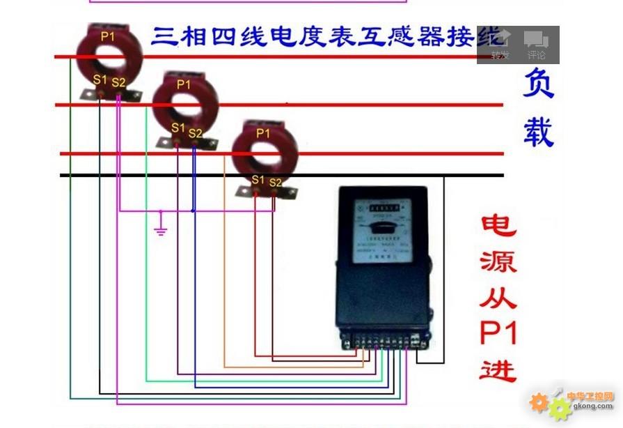 1)电流互感器的接线应遵守串联原则:即一次绕阻应与被测电路串联,而二次绕阻则与所有仪表负载串联   2)按被测电流大小,选择合适的变化,否则误差将增大。同时,二次侧一端必须接地,以防绝缘一旦损坏时,一次侧高压窜入二次低压侧,造成人身和设备事故   3)二次侧绝对不允许开路,因一旦开路,一次侧电流I1全部成为磁化电流,引起m和E2骤增,造成铁心过度饱和磁化,发热严重乃至烧毁线圈;同时,磁路过度饱和磁化后,使误差增大。电流互感器在正常工作时,二次侧近似于短路,若突然使其开路,则励磁电动势由数值很小的值骤变为很