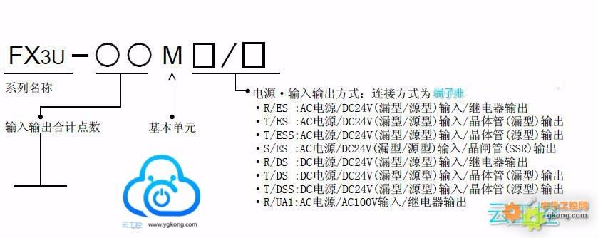 fx3u输入内部电路图