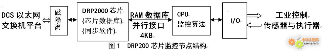 电路 电路图 电子 原理图 1280_205