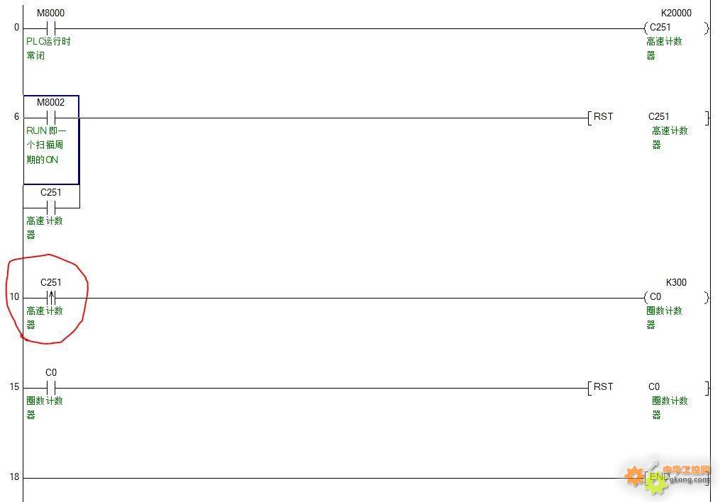 三菱FX2N高速计数器计数问题