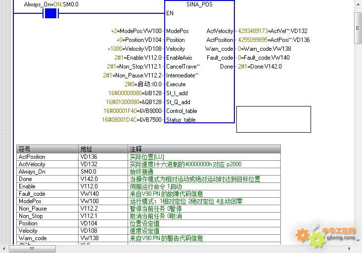 S7-200 cp平台彩票和V90 PN实现位置控制的方法
