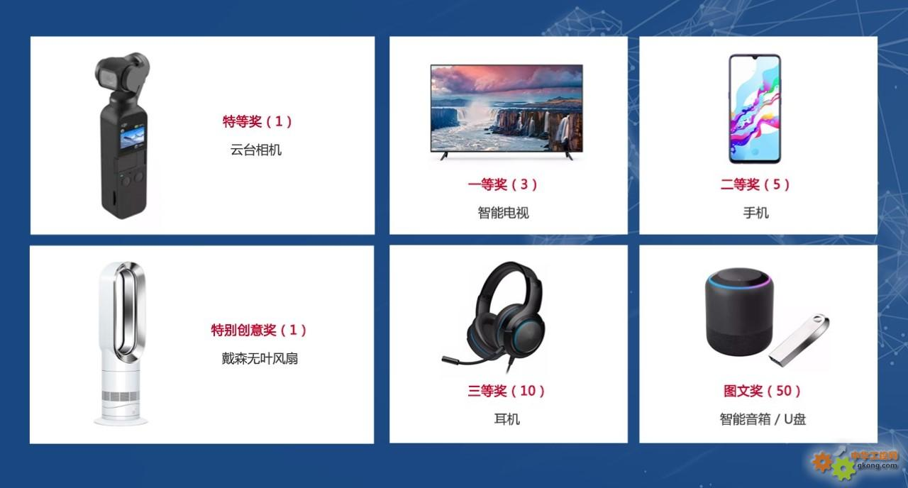 CC-Link家族产品应用案例有奖征集