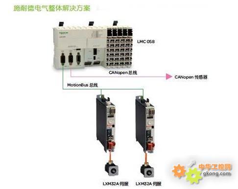 LMC058 PLC在CNC激光焊接机的应用(附工艺介绍)