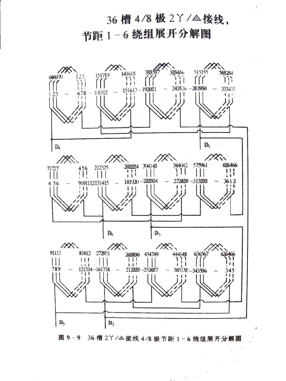 双速电机绕组接线方式展开图!请教