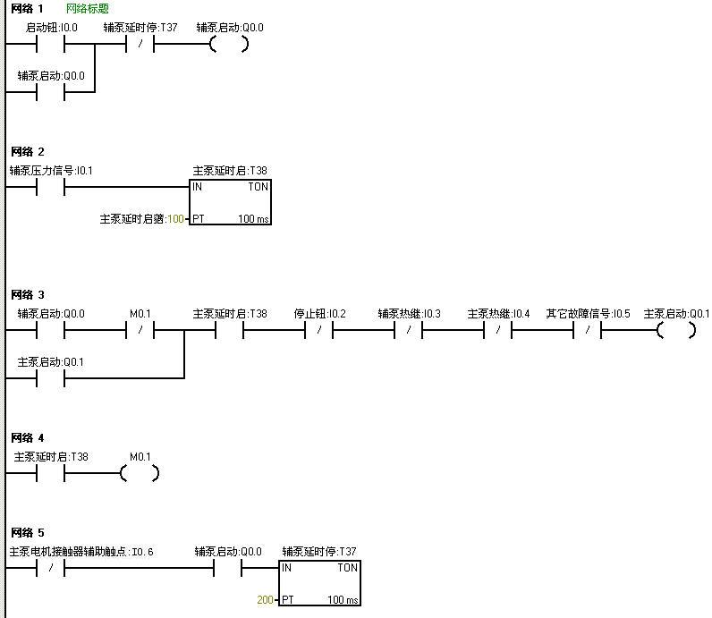 s7-200 plc 4.3顺序控制设计方法