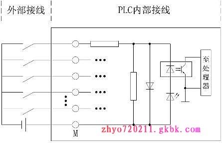 三菱fx系列的plc输入电路就属于此形式.