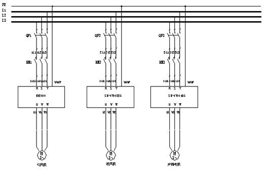 [转帖]艾默生工控产品在锅炉温度控制中的应用