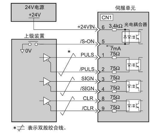 开路集电极输出与线性驱动器输出区别[原创]