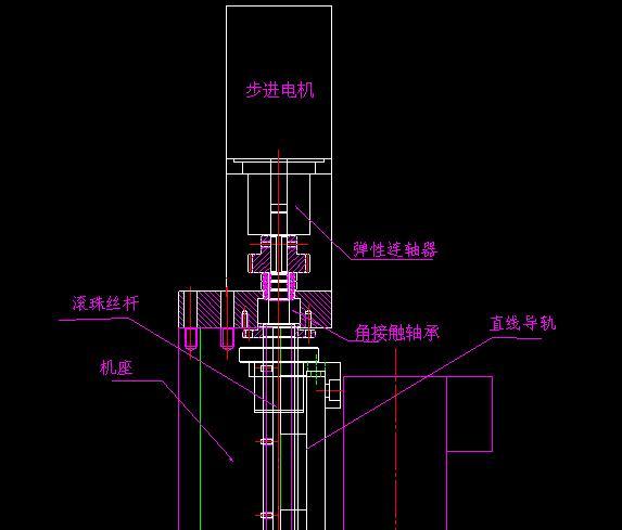 【求助】步进电机绝对指令疑点请教 - 三菱mitsubishi