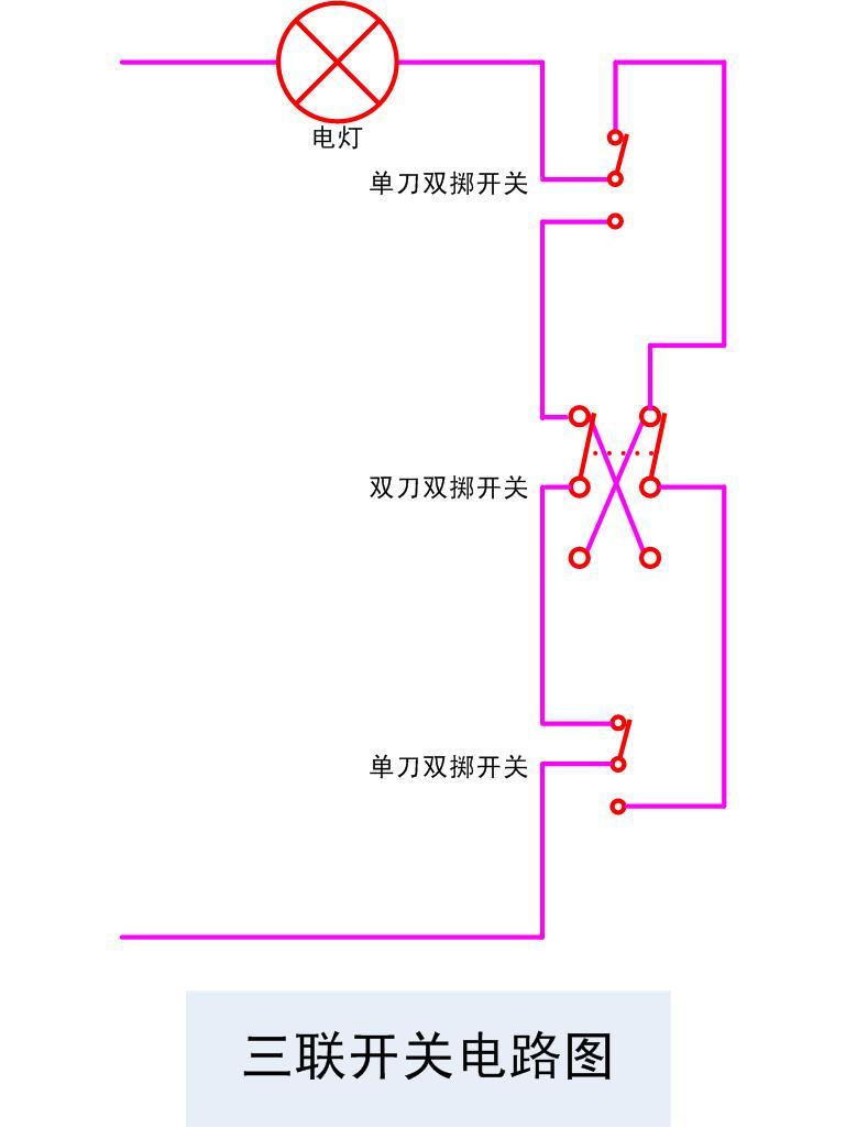 谁能帮我设计一个三联开关电路图!急急急~~谢谢