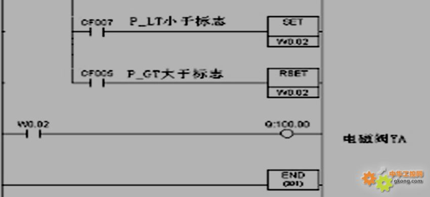 plc水塔水位梯形图; 欧姆龙cp1e接线图;