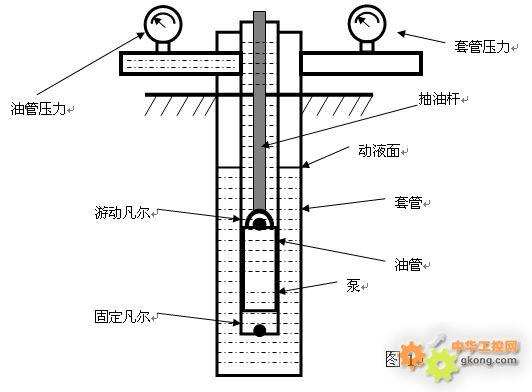 电路 电路图 电子 工程图 平面图 原理图 532_392