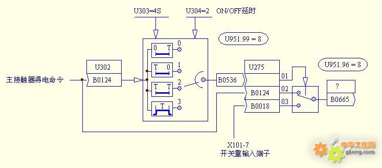 7#端子接抱闸接触器的辅助常开端子; 丹佛斯变频器电路图; 要激活一个