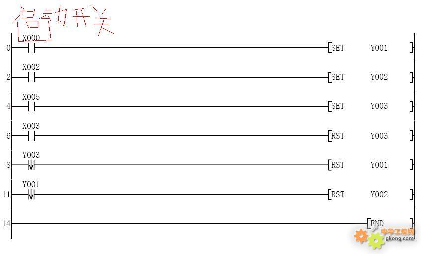经典的西门子plc电路梯形图