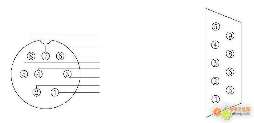 西门子s7-200plc从入门到精通 61  [视频课程]欧姆龙plc编程与应用图片