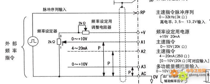 台达PD-01变频器PROFIBUS-DP通讯模块使用手册:[2]