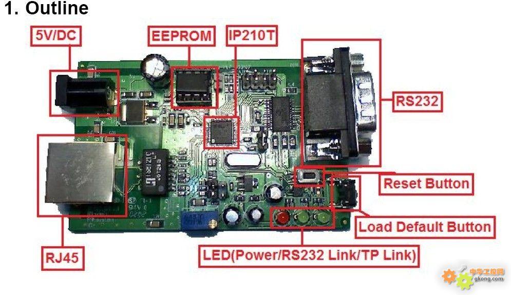 电压/电流传感器