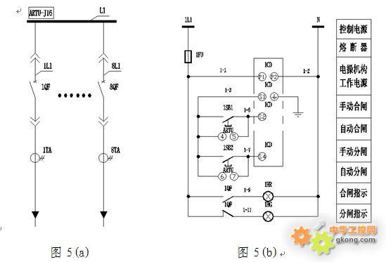 启停按钮现场手动控制各回路断路器的合,分闸,遥控单元通过通讯接口