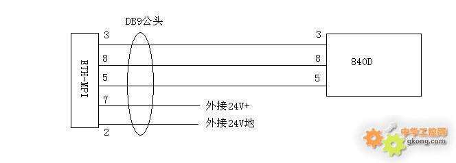 有客户想用大连德嘉电子的ETH-MPI(DP)产品连接840D,这个是可以的,但是需要外接24V的电源。 如果自己连电源线的话,需要连接2和7,2=D;7=+V24 另外一端的3和8、5,跟设备接。不明之处欢迎在线或者来电咨询哦,千万不要乱接哦! 详见下图:  或登录[url]www.dl-winbest.cn[/url]查看