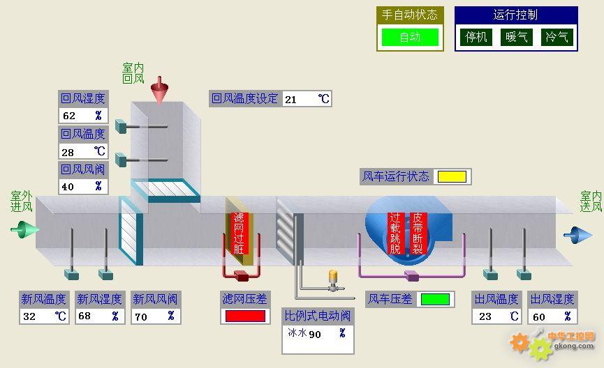 ,施耐德 江森DDC 西门子PLC自动控制编程 调试技术服务,上位机