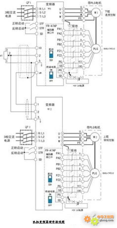三菱fr-a700变频器闭环矢量控制方式的学习