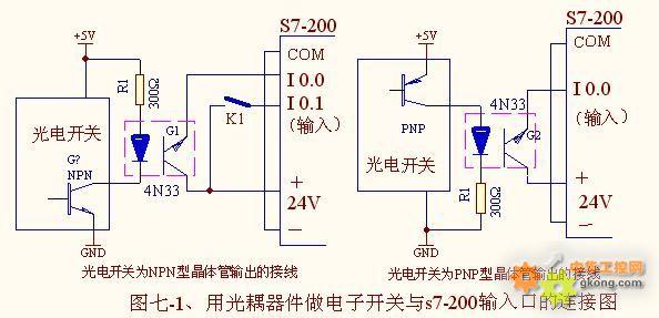 对5v光电开关,编码器等有源器件如何与plc输入点连接的讨论