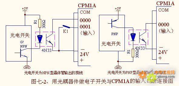 图一为S7-200输入口的连接电路,PLC的每一个输入口的电路都是一样的,见粉色虚线框内的电路,它是由一光耦器件将外输入与PLC的内部电路进行光电连接。光耦器件的输入侧是由二个反并联的发光二极管并联1K电阻,再串接一个5.6K电阻组成, I0.0~I0.3四路的电路一样,其各自的5.6K电阻连接在一起对外输入点即为共地端1M,2M为输入口I0.