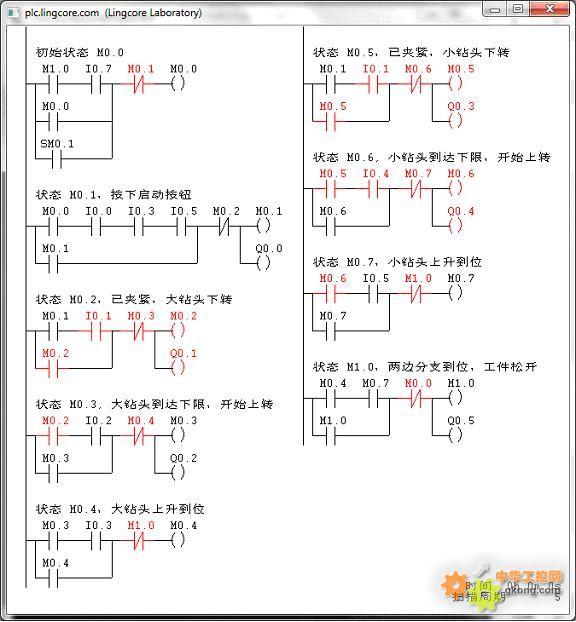 顺序功能图转换成梯形图的方法问题