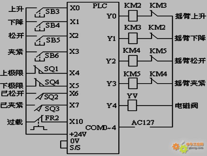 摇臂钻床控制电路原理图及plc控制电路梯形图设计学习