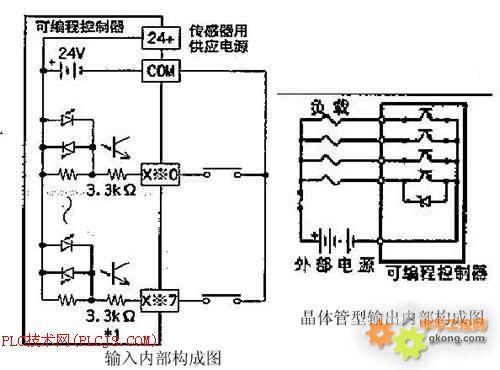 请问晶体管plc输出控制继电器的接线问题? - p