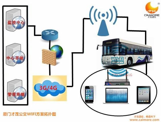才茂通信4g公交wi-fi覆盖项目需求及解决方案