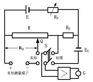 和被测量电动势的补偿电阻r的电流,又称为电位差计的工作电流.