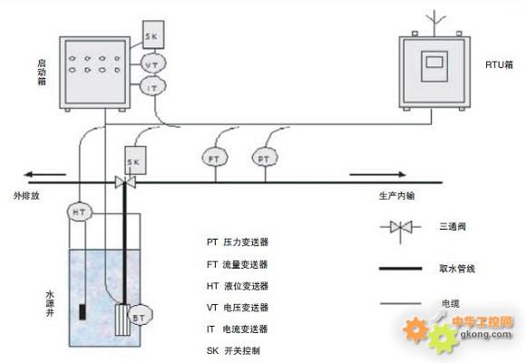 电路 电路图 电子 设计 素材 原理图 579_400