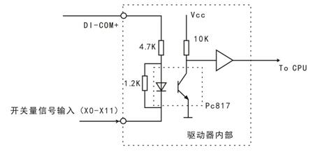 图2.1开关量信号输入接口图