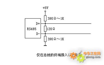 附录:西门子rs485中继器的通信电缆敷设和终端电阻设置规范   rs485